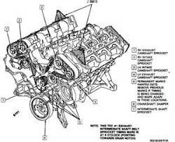 similiar chevy venture engine diagram keywords 99 chevy bu engine diagram 1997 chevy venture engine diagram