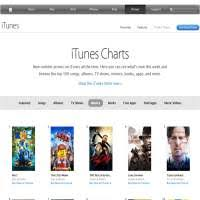 Itunes Movie Downloads Usa Apple Com Itunes Charts Movies