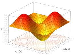 Colapso de la función de onda – La leyenda de Darwan
