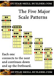 All 12 Major Scales Guitar Diagram Catalogue Of Schemas