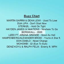 Dean My Chart Phone Number Swedish Buzz Chart 2019 46 Bergwall Dj Producer For