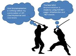 Design Patterns In Net Cool Comparison Of MVC Implementation Between J48EE And ASPNET Who Is