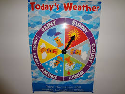 Weather Chart For Kids Todays Weather Is Theweavingideas