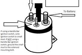 sportster bobber wiring diagram sportster chopper bobber wiring sportster bobber wiring diagram 71 sportster wiring diagram wedocable worksheet