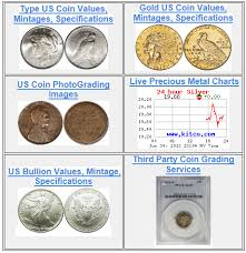 Dollar Coin Value Chart Usa Coin Value December 2019