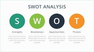 Swot Analysis Template Word Swot Puzzle Ppt Concept Latest Free Swot