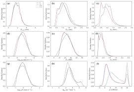 Buehler Scope Mount Chart Hess Effect Of Disdrometer Type On Rain Drop Size