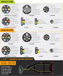 basic trailer wiring 4 wire flat diagram beauteous floralfrocks trailer wiring color code at Basic Trailer Wiring