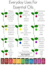 Essential Oils Uses Chart Young Living Essential Oils