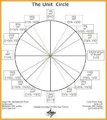 High Quality Trig Radian Chart Trigonometric Ratios On The