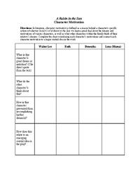 A Raisin In The Sun Character Chart Answer Key A Raisin In The Sun Character Motivation Graphic Organizer