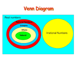 Real Numbers Venn Diagram Worksheet Ppt Warm Up Round To The Indicated Place Value 782 To The