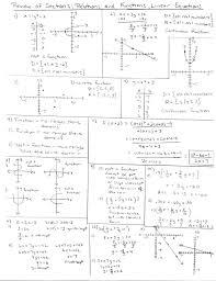 writing linear equations module quiz d tessshlo