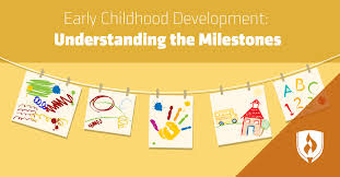Reading Developmental Milestones Chart Early Childhood Development Understanding The Milestones