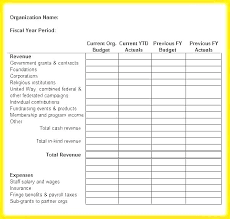 Monthly And Yearly Budget Template Personal Annual Budget Template