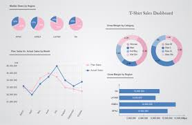 A Practical Example Of Hr Dashboard