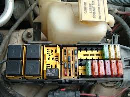 1998 grand cherokee fuse box yogapositions club 1998 jeep grand cherokee limited fuse box location at 1998 Jeep Grand Cherokee Fuse Box Location