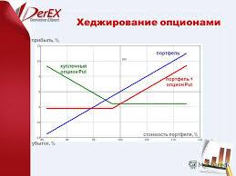 Анализ отчета по опционным уровням
