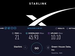 Spacex's starlink internet shows fast speeds during early tests, capable of gaming and streaming. How Fast Is Spacex Starlink Internet Speed And Latency Explained