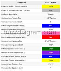 wrg 1178 nissan radio wiring nissan sentra radio wiring diagram 4
