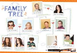 how to draw family tree how is your family tree englishinaction4u