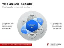 Venn Diagram In Ppt Venn Diagram Powerpoint Template 3 Circle In Ppt Sabotageinc Info