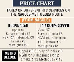 Metro Price Chart In Hyderabad Rise In Metro Costs Cited For Increase In Ticket Fare