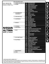 2002 Nissan Altima Service Repair Manual