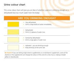 Dehydration Chart Urine Color Urine Colour Chart Beat The Heat
