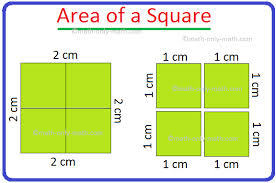 For example, there may be one pink dot, one yellow dot, one blue dot, and one multicolored dot with. Area Of A Square Area Of A Square Side Side Square Units