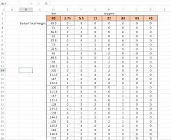 Plate Weight Chart Precise Weight Lifting Plate Chart 2019