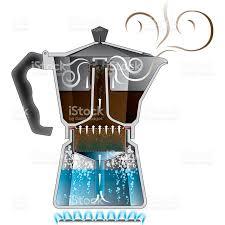 COMBO BÌNH PHA CAFE ĐIỆN KIỂU Ý 150 ml 3 tách kèm bếp điện tiện dụng - Máy  pha cà phê