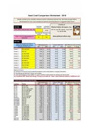 005 Cost Comparison Chart Template Excel Ic Vendor Price