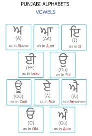 Punjabi Chart Punjabi Alphabet Chart Vowels
