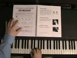 Piano Note Chart Notes On The Piano Keyboard Piano Notes Chart Youtube