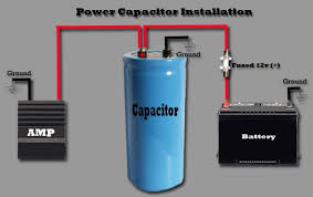 why car audio capacitors don't work axleaddict Pioneer Car Stereo Wiring Diagram introduction many car audio