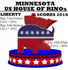 mn us house of rinos pic for liberty scores of all us house and