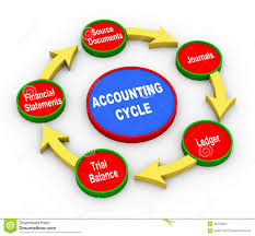 3d Accounting Cycle Stock Illustrations 32 3d Accounting