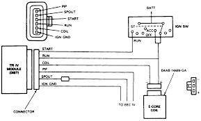 module wiring diagram wiring diagram technic 1982 ford ignition module wiring wiring diagram paperford ignition module diagram wiring diagram paper 1982 ford