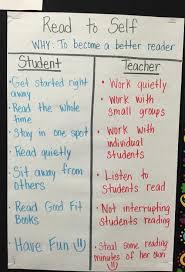5th Grade Read To Self