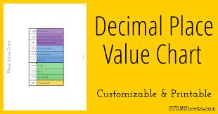 Place Value Chart Free Printable Pdf 15 Free Place Value Chart Decimal Place Value Chart 2c
