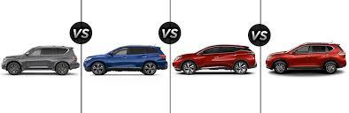 2017 Nissan Suv Towing Capacity Comparison