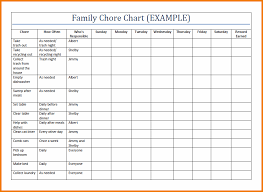 Printable Family Chore Chart Template Downloadable Chore Chart Template Under Fontanacountryinn Com