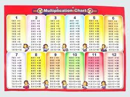 Multiplication Tables Through 12 Multiplication Tables 1 12 Printable Worksheets Pdf Times Inspiring