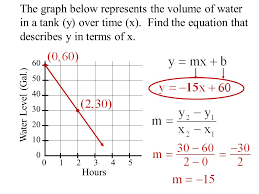 volume of water equation. the graph below represents volume of water equation c