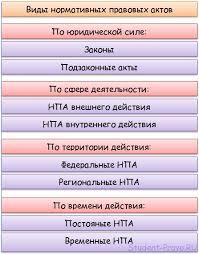Источники псо в схемах Порядок исчисления и подтверждения В общей части дается теоретическая характеристика права социального обеспечения место его в системе отраслей российского