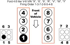 lincoln navigator engine diagram wiring diagrams 2007 lincoln navigator 5 4 firing order vehiclepad 2007