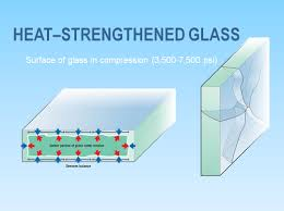 safety glazings are typically specified to provide security or to keep occupants safe wherever there is the potential for broken glass to hurt people if it