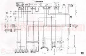 loncin atv wiring diagram 110cc atv engine free with kwikpik me 110cc mini chopper wiring at Loncin 125 Wiring Diagram