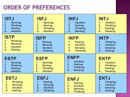 Enfj Compatibility Chart All Inclusive Mbti Match Chart Who Is The Best Match For An Entj